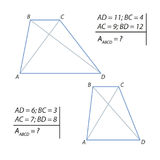 Finding the area of a trapezoids ABCD Royalty Free Stock Photos