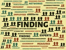 FINDING - image with words associated with the topic RECRUITING, word, image, illustration Royalty Free Stock Image