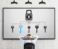 Finding the right key. A  man sitting in chair with a hands on the back of his head thinking about a problem, different keys and a lock drawn on a poster in Stock Photography