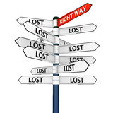 Finding your way. Concept of guidance and help, crossroads sign with pointers showing lost in every direction except one highlighted , which is the right way to Royalty Free Stock Photography