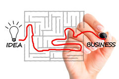 Finding your way through the maze, to turn your idea into business illustration, start your own business concept Royalty Free Stock Photos