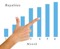 Finger pointing to a  chart Royalty Free Stock Photos