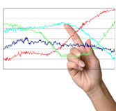 Finger pointing to a chart Royalty Free Stock Photography