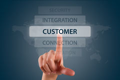 Finger Touching Customer Button Royalty Free Stock Photos