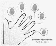 Fingerabdruckscannen Lizenzfreies Stockbild