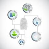 Fingerprint investigation link diagram Royalty Free Stock Images