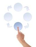 Fingerpunkt auf einem Zyklusdiagramm Lizenzfreie Stockbilder