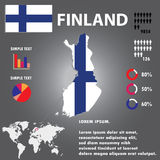 Finland Country Infographics Template Vector. Royalty Free Stock Photos