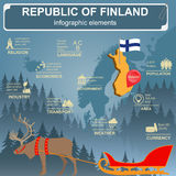 Finland infographics, statistical data, sights Royalty Free Stock Images