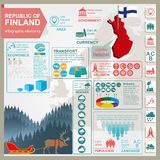Finland infographics, statistical data, sights Royalty Free Stock Photo