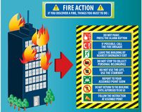 Fire Action Emergency Procedure. / Evacuation Procedure (do not panic, press alarm button, call fire brigade, emergency exit, report to assembly point, follow Stock Photo