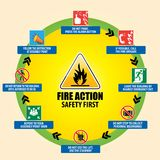 Fire action Stock Images