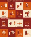 Fire action. And safety emergency procedure with stick people and text Royalty Free Stock Images