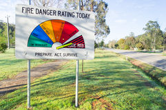 Fire danger rating sign. A fire danger rating sign in Victoria, Australia, indicating the danger of bushfires.  Bushfires present a major risk to Australia in Stock Photo