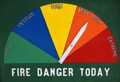 Fire Danger Sign. A colorful fire danger sign royalty free stock photo
