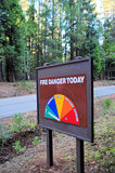 Fire Danger Sign In The Forest. Sign in the forest that shows the level of fire danger that the forestry department has set Stock Image