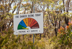 Fire Danger Sign Low Moderate Australia Stock Photography