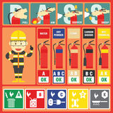Fire Fighter Professional with Fire Class and Fire Signs. And Fire Extinguisher Instructions Royalty Free Stock Photos