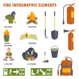 Fire fighting design concept. Fire fighting  infographing elements set with reasons of fire and fire extinguisher. Flat icons  on a white background. eps10 Royalty Free Stock Images