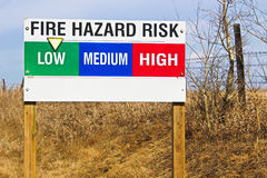 Fire hazard risk indicator sign.  royalty free stock images