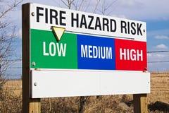 Fire hazard risk indicator sign.  stock photos