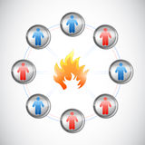 Fire ideas people network illustration design Royalty Free Stock Image