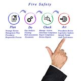 Fire Safety. Presenting Diagram of Fire Safety stock photo