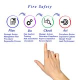 Fire Safety. Presenting diagram of Fire Safety royalty free stock photography