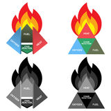 Fire Tetrahedron or Fire Diamond: Oxygen, Heat, Fuel and Chain Reaction. The fire tetrahedron represents the addition of a component in the chemical chain Royalty Free Stock Photography