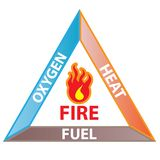 Fire triangle Stock Photo