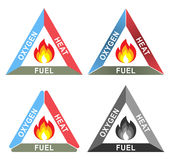 Fire Triangle or Combustion Triangle: Oxygen, Heat and Fuel. The fire triangles or combustion triangles are simple models for understanding the necessary Royalty Free Stock Photos