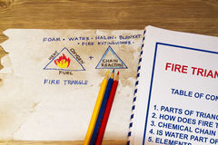 Fire Triangle. Elements in a sketch with workshop cover page Stock Photo