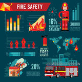 Firefighters, vehicles, equipment and fire brigade collection set. Vector infographic. Fire department flat icons composition banner with facilities equipment Stock Images