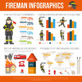 Firemen Reports And Statistics Flat Infographic Poster. Worldwide fire incidents statistics infographic report with data on professional and volunteer Royalty Free Stock Photography