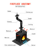 Fireplace Elements Isometric Infographics. Isometric infographics with inscriptions of fireplace elements and directions of air motion on white background vector Stock Photography