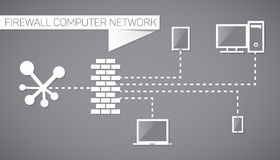 Firewall computer network. Infographics on the subject of computer networks Royalty Free Stock Images