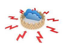 Firewall concept. Stock Photo