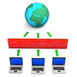 Firewall Globe Laptops. A firewall with globe and three laptops on the white background Stock Image