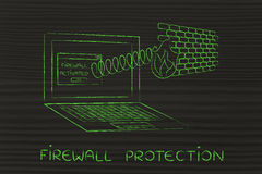 Firewall protection coming out of computer with spring Royalty Free Stock Image