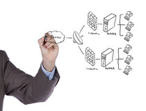Firewall system. Hand drawing a security plan for a firewall system (selective focus Royalty Free Stock Photos