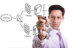 Firewall system Stock Photo