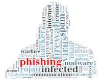 Firewall Virus word cloud Stock Image