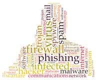 Firewall Virus word cloud Royalty Free Stock Image