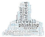 Firewall word cloud Stock Image