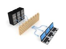 Firewallbegrepp. Arkivfoto