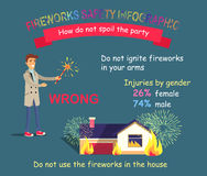 Fireworks Safety Infographic, forbidden in Houses Royalty Free Stock Photo