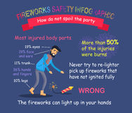 Fireworks Safety Infographic. Man Leans to Rocket Royalty Free Stock Photos