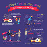 Fireworks Safety Infographic Pictures with Rules Royalty Free Stock Image