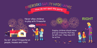 Fireworks Safety Infographic, Wrong and Right Royalty Free Stock Photos