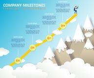 Firma kamieni milowych wektorowa linia czasu infographic ilustracja wektor